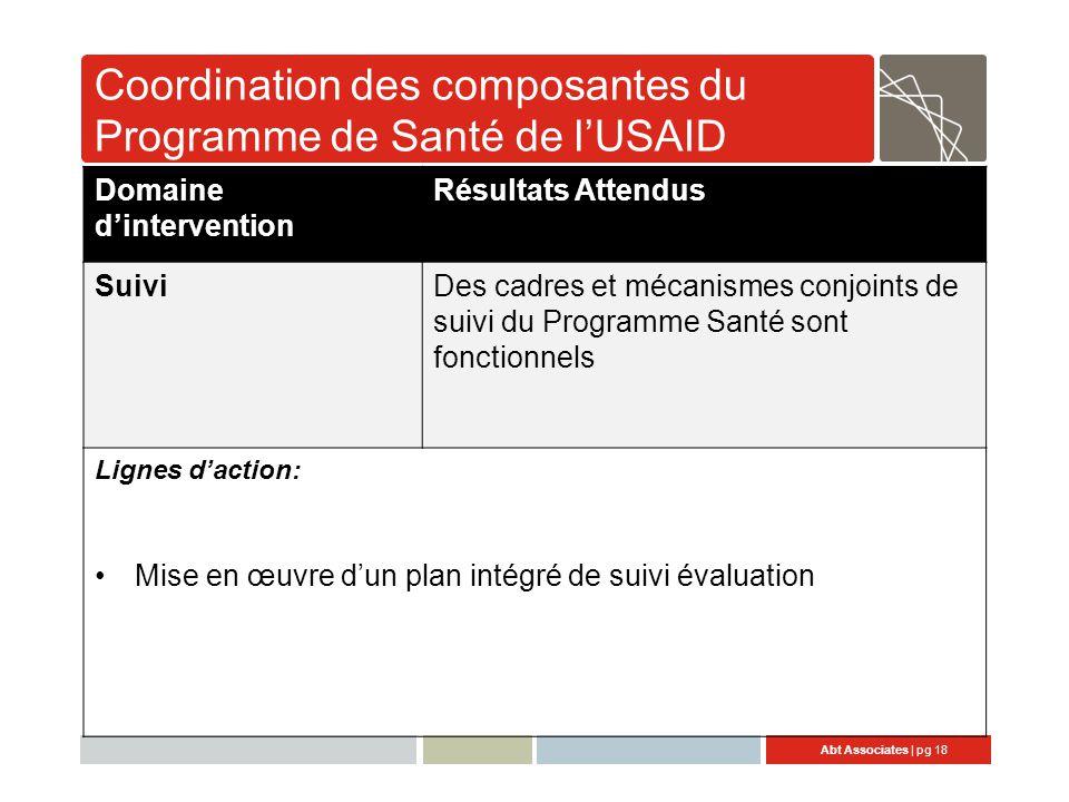 Coordination des composantes du Programme de Santé de l'USAID