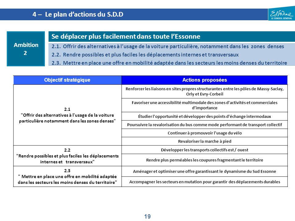 4 – Le plan d'actions du S.D.D