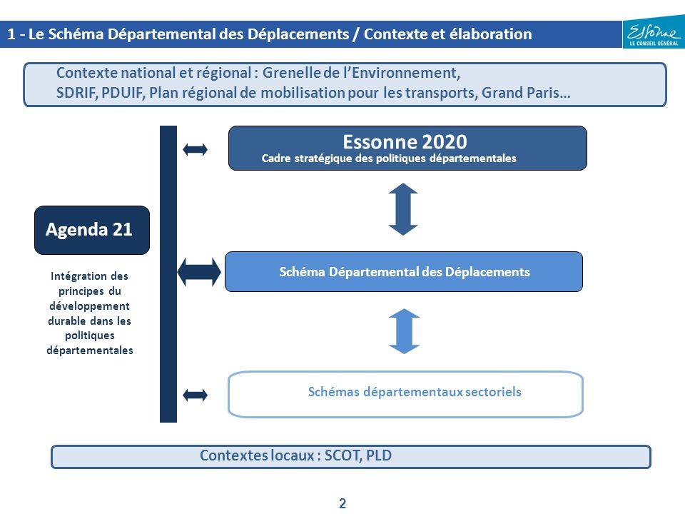 1 - Le Schéma Départemental des Déplacements / Contexte et élaboration