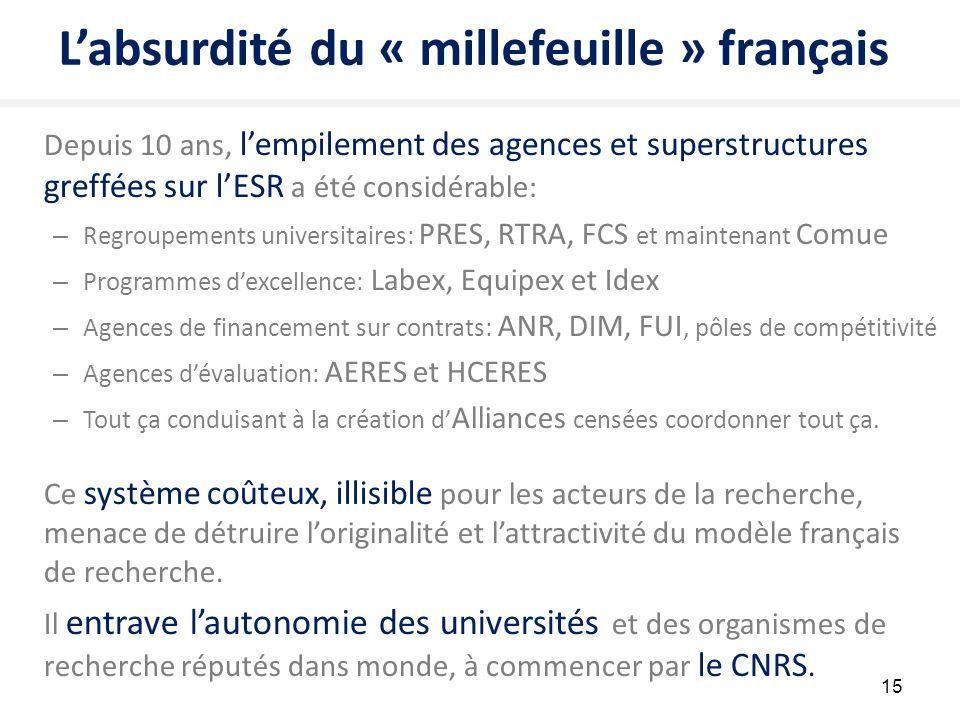 L'absurdité du « millefeuille » français