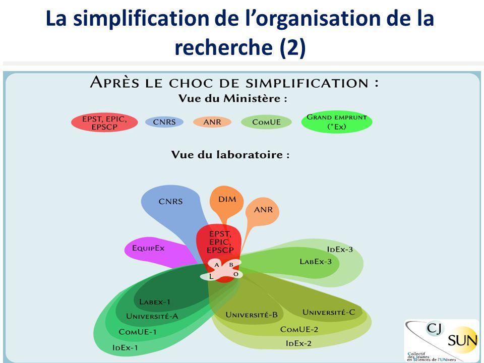La simplification de l'organisation de la recherche (2)