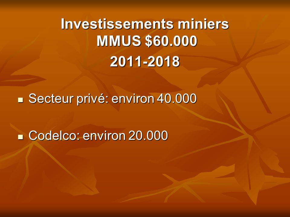 Investissements miniers MMUS $60.000 2011-2018
