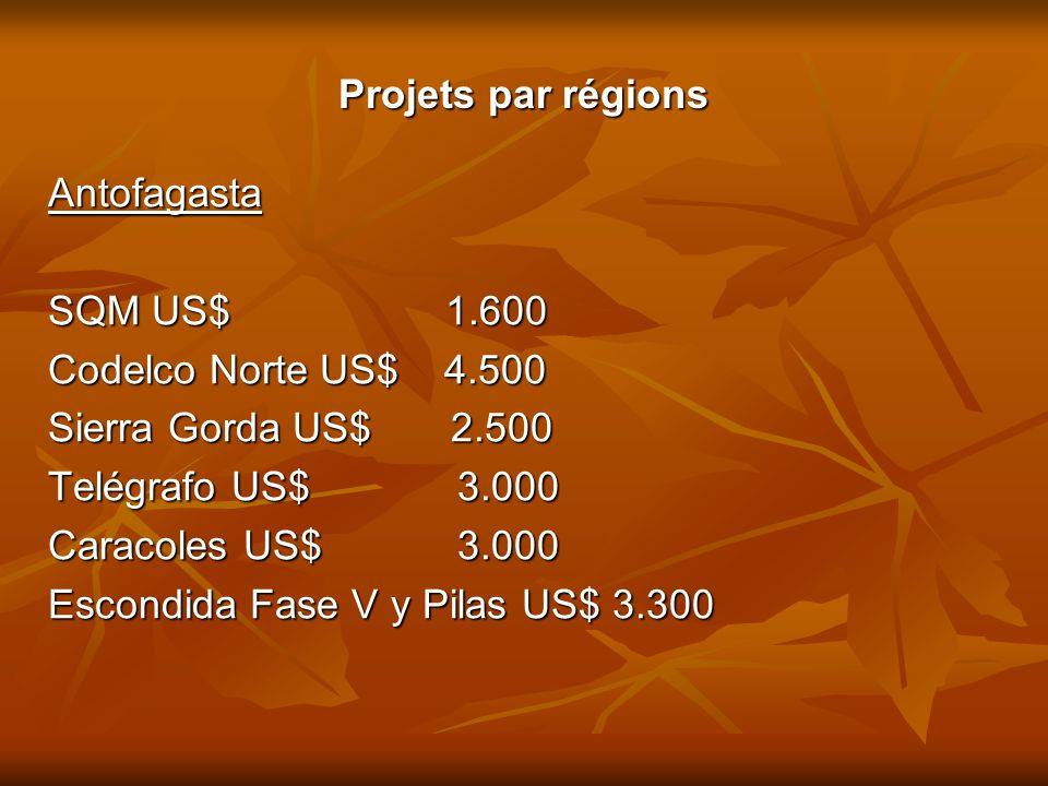 Projets par régions Antofagasta. SQM US$ 1.600. Codelco Norte US$ 4.500. Sierra Gorda US$ 2.500.