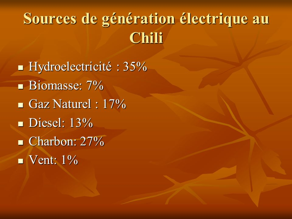 Sources de génération électrique au Chili