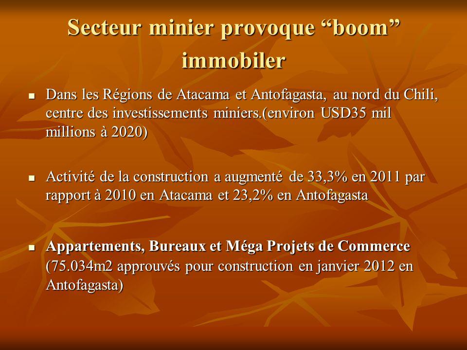 Secteur minier provoque boom immobiler