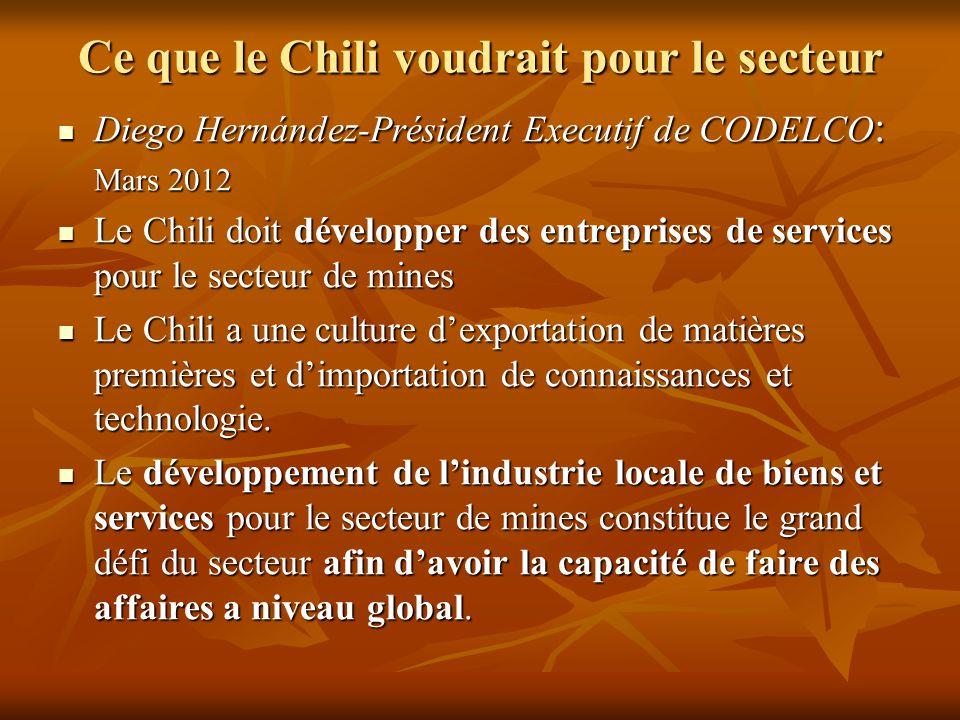 Ce que le Chili voudrait pour le secteur