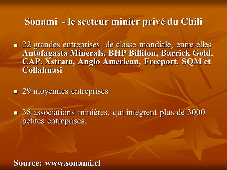 Sonami - le secteur minier privé du Chili