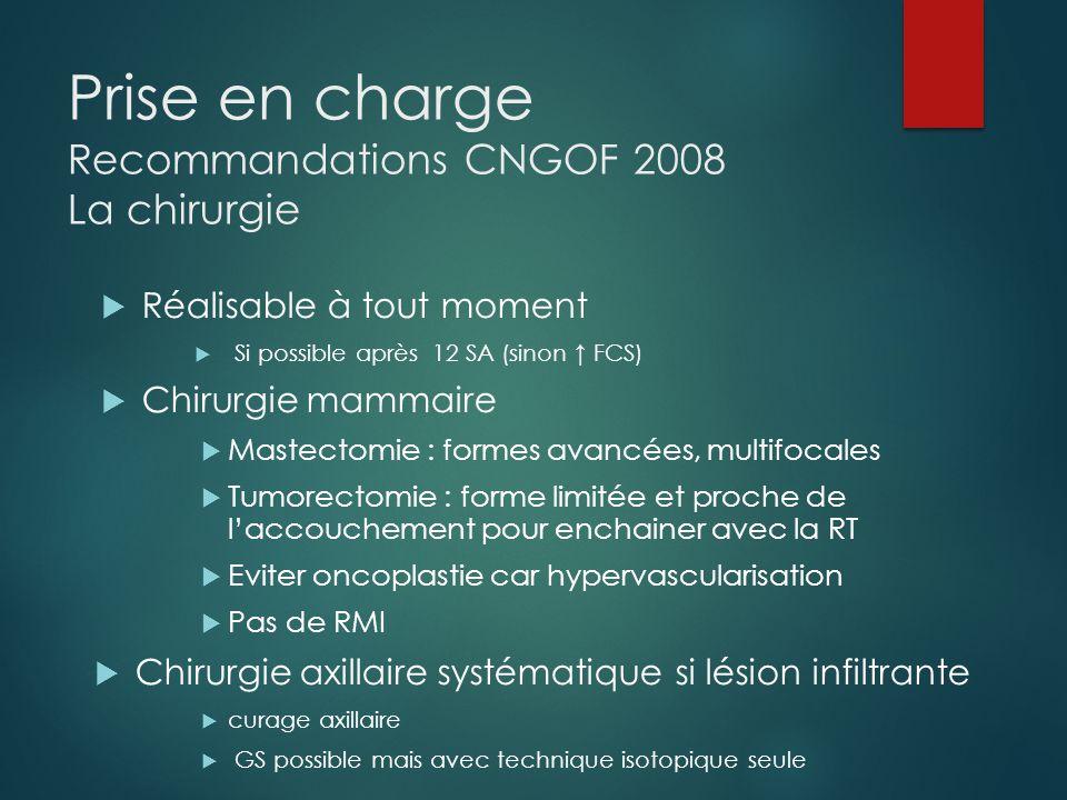 Prise en charge Recommandations CNGOF 2008 La chirurgie