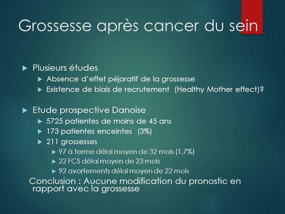 Grossesse après cancer du sein