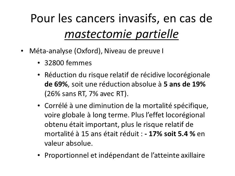 Pour les cancers invasifs, en cas de mastectomie partielle