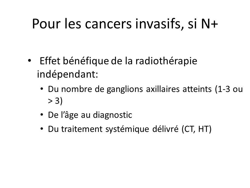 Pour les cancers invasifs, si N+