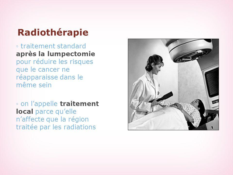 Radiothérapie ◦ traitement standard après la lumpectomie pour réduire les risques que le cancer ne réapparaisse dans le même sein.