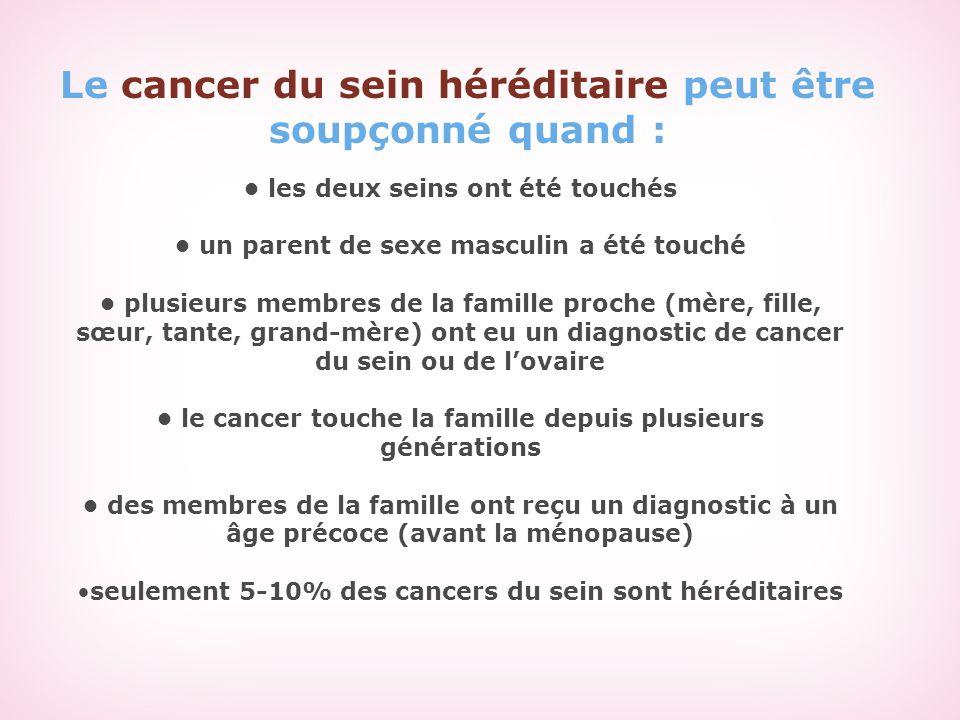 Le cancer du sein héréditaire peut être soupçonné quand :