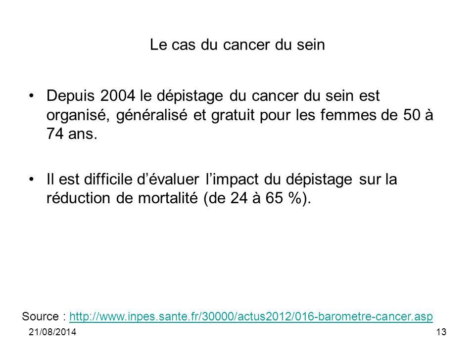 Le cas du cancer du sein Depuis 2004 le dépistage du cancer du sein est organisé, généralisé et gratuit pour les femmes de 50 à 74 ans.