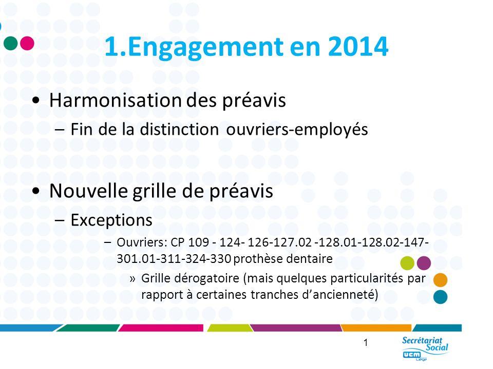 1.Engagement en 2014 Harmonisation des préavis