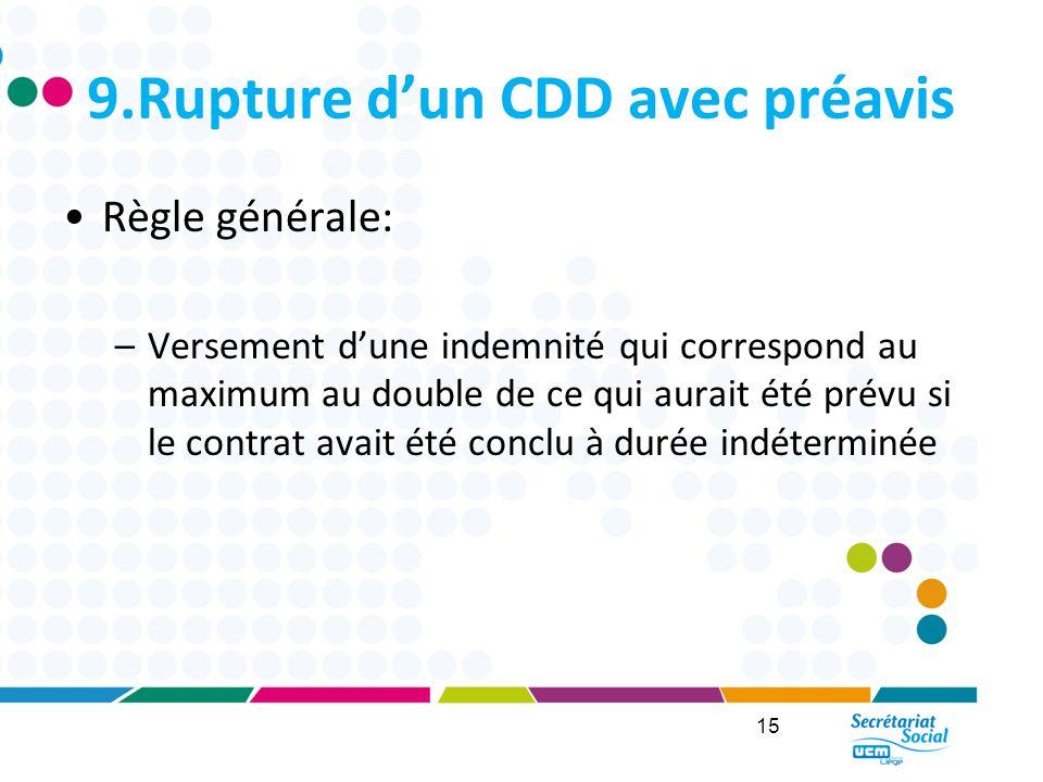 9.Rupture d'un CDD avec préavis