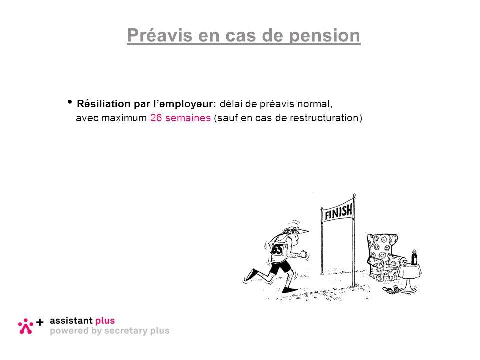 Préavis en cas de pension
