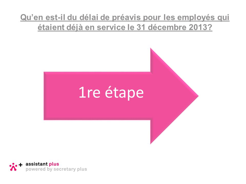 Qu'en est-il du délai de préavis pour les employés qui étaient déjà en service le 31 décembre 2013