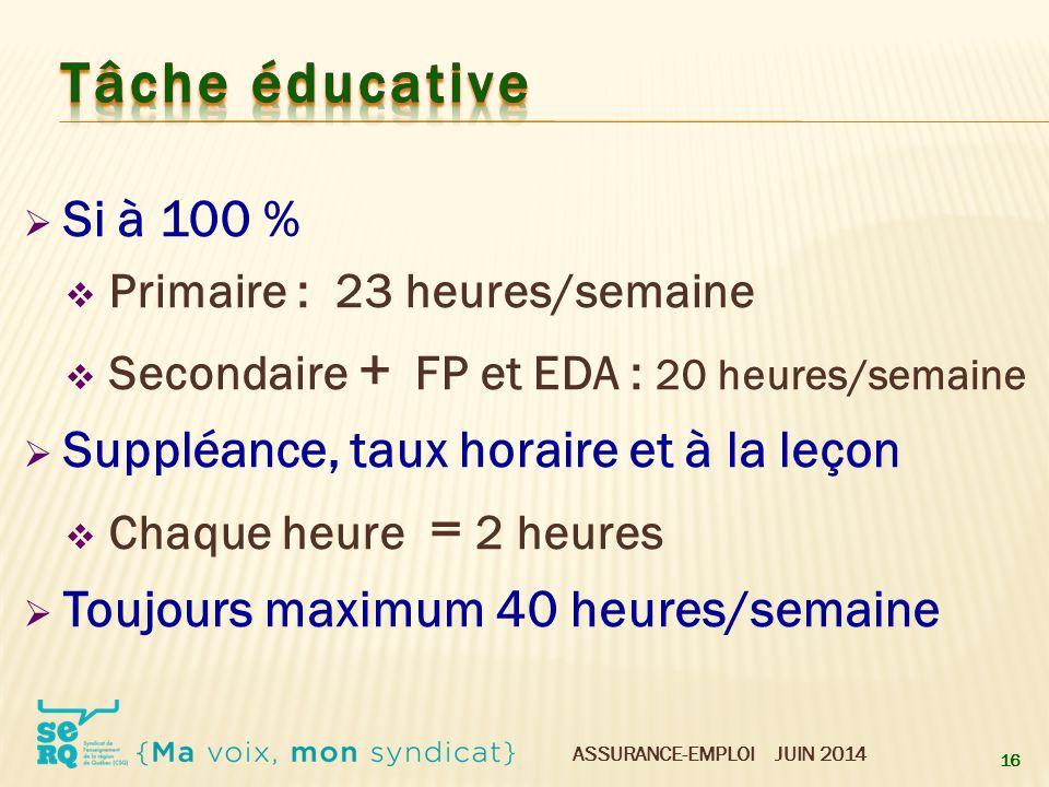 Tâche éducative Si à 100 % Suppléance, taux horaire et à la leçon