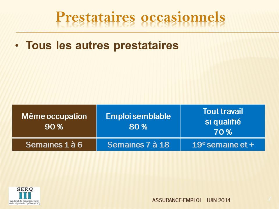 Prestataires occasionnels