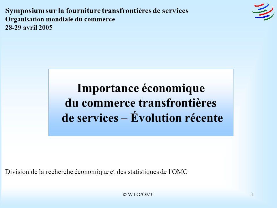 Division de la recherche économique et des statistiques de l OMC