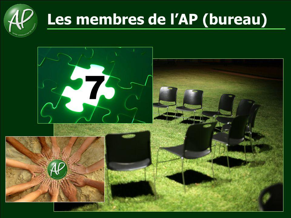 Les membres de l'AP (bureau)
