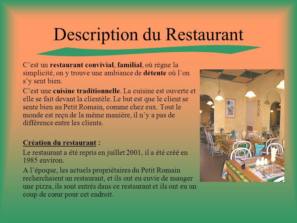Description du Restaurant