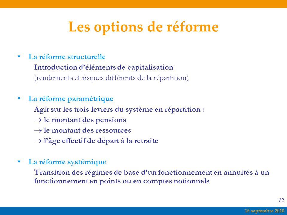 Les options de réforme La réforme structurelle