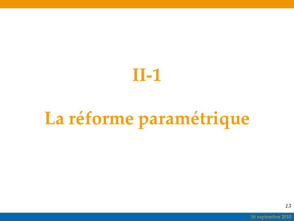 II-1 La réforme paramétrique