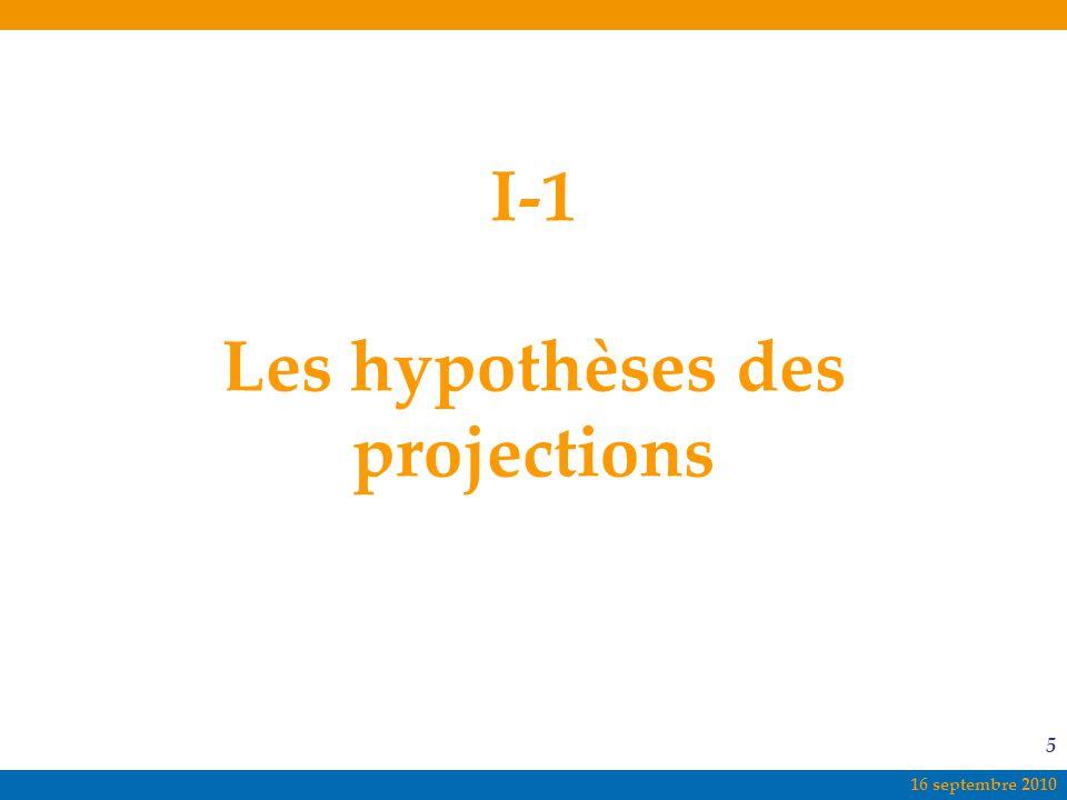 I-1 Les hypothèses des projections