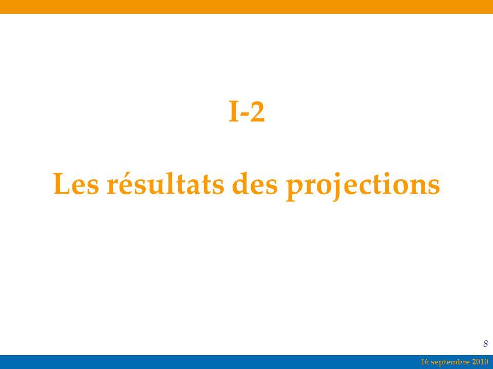 I-2 Les résultats des projections