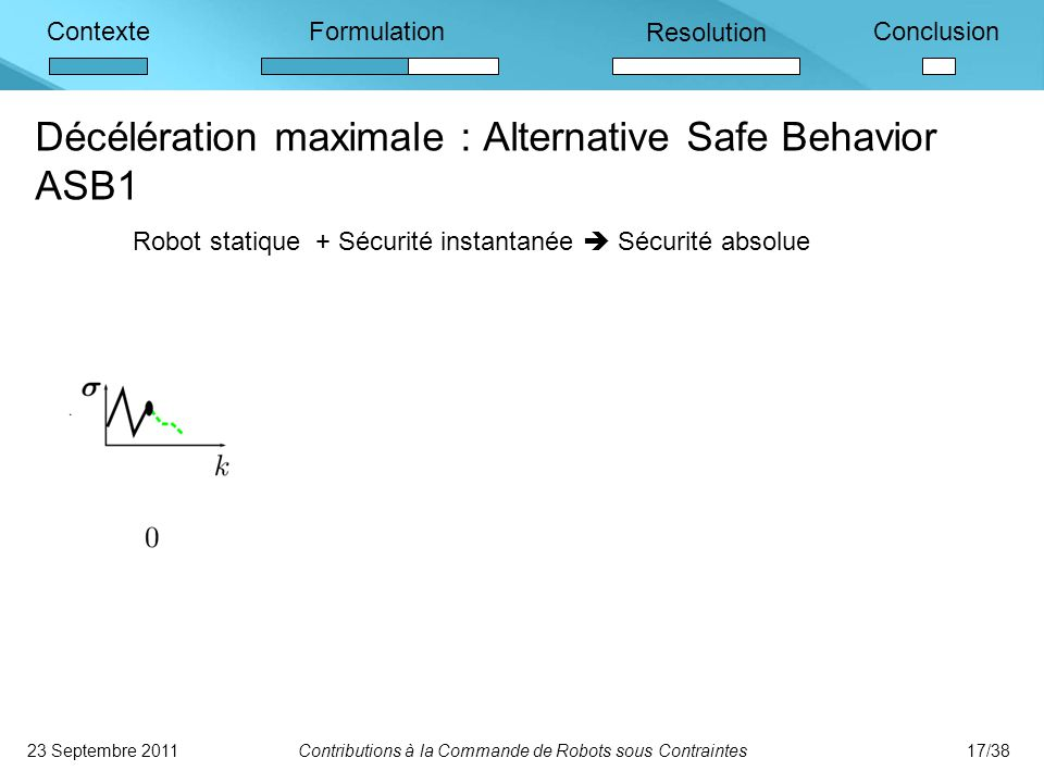 Décélération maximale : Alternative Safe Behavior ASB1