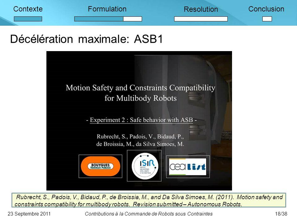 Décélération maximale: ASB1