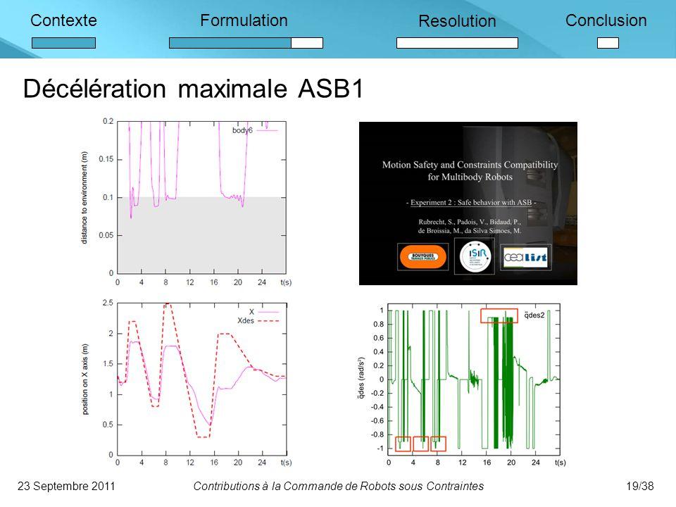 Décélération maximale ASB1