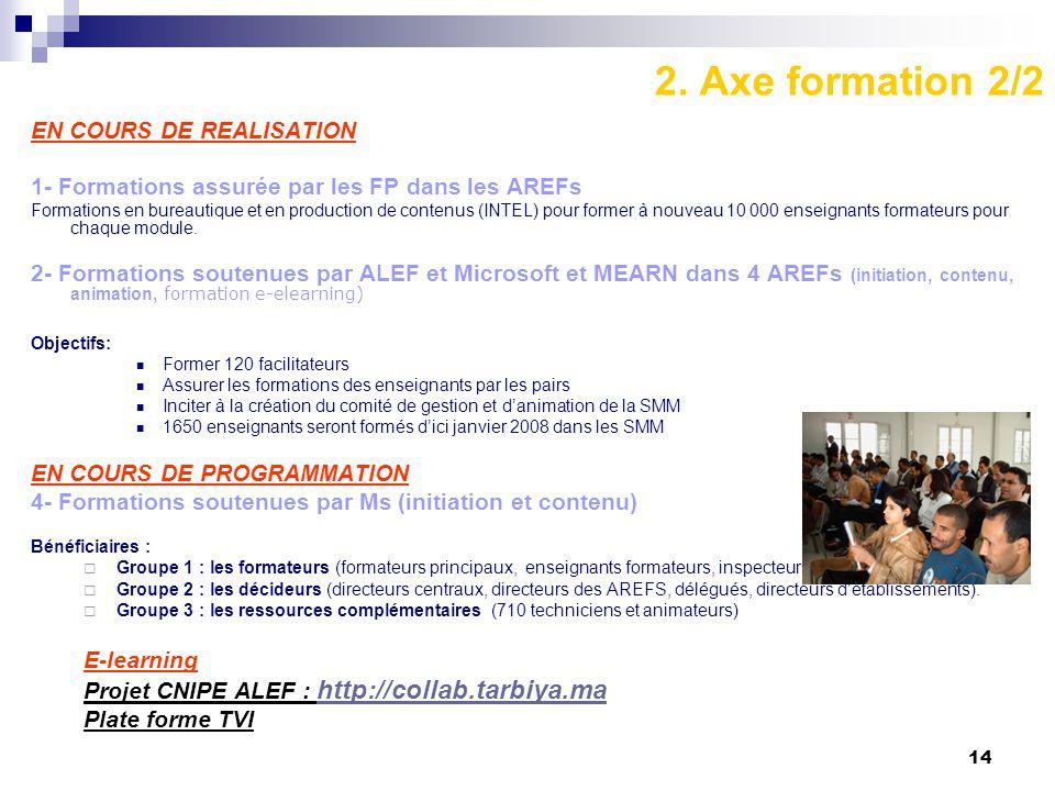 2. Axe formation 2/2 EN COURS DE REALISATION