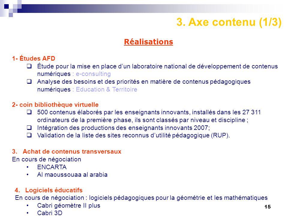 3. Axe contenu (1/3) Réalisations 1- Études AFD