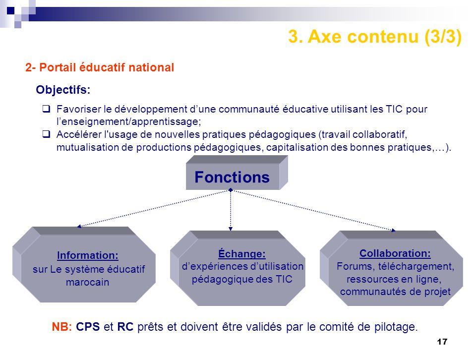 3. Axe contenu (3/3) Objectifs: Fonctions 2- Portail éducatif national