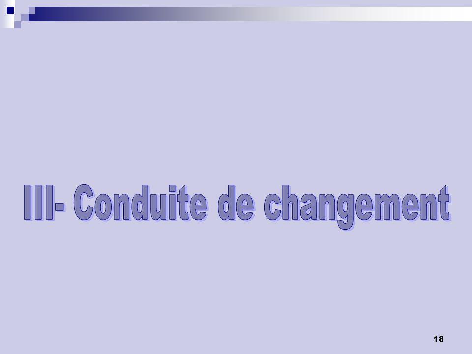 III- Conduite de changement