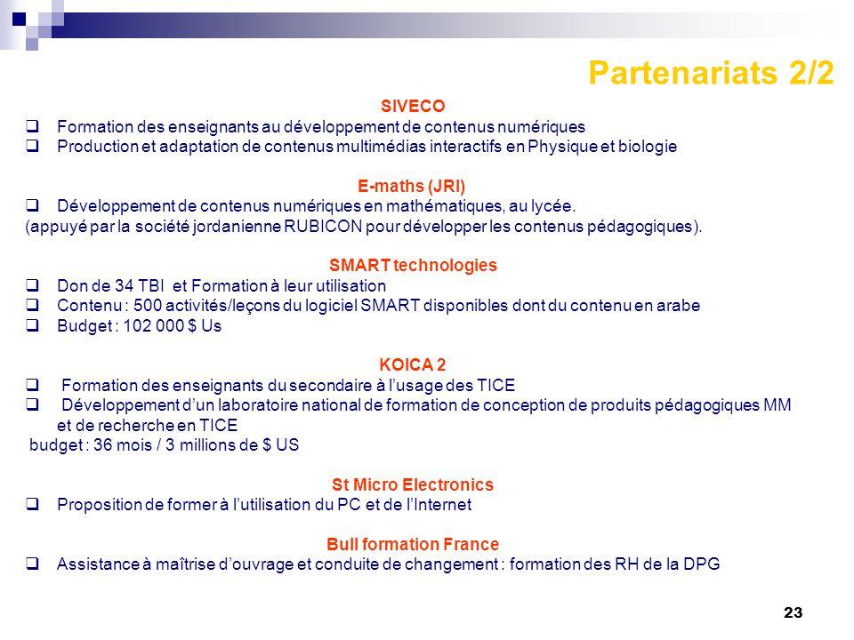 Partenariats 2/2 SIVECO. Formation des enseignants au développement de contenus numériques.