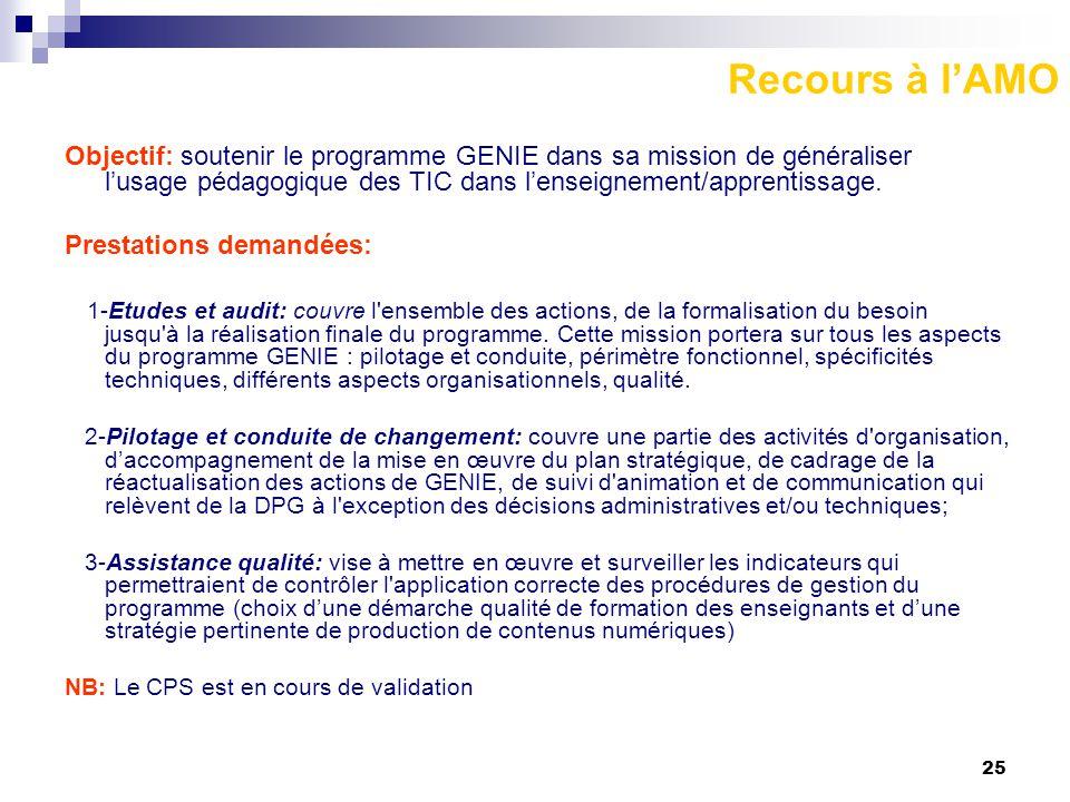 Recours à l'AMO Objectif: soutenir le programme GENIE dans sa mission de généraliser l'usage pédagogique des TIC dans l'enseignement/apprentissage.