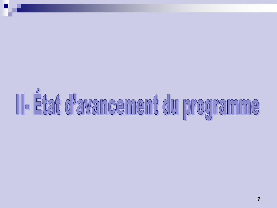II- État d'avancement du programme