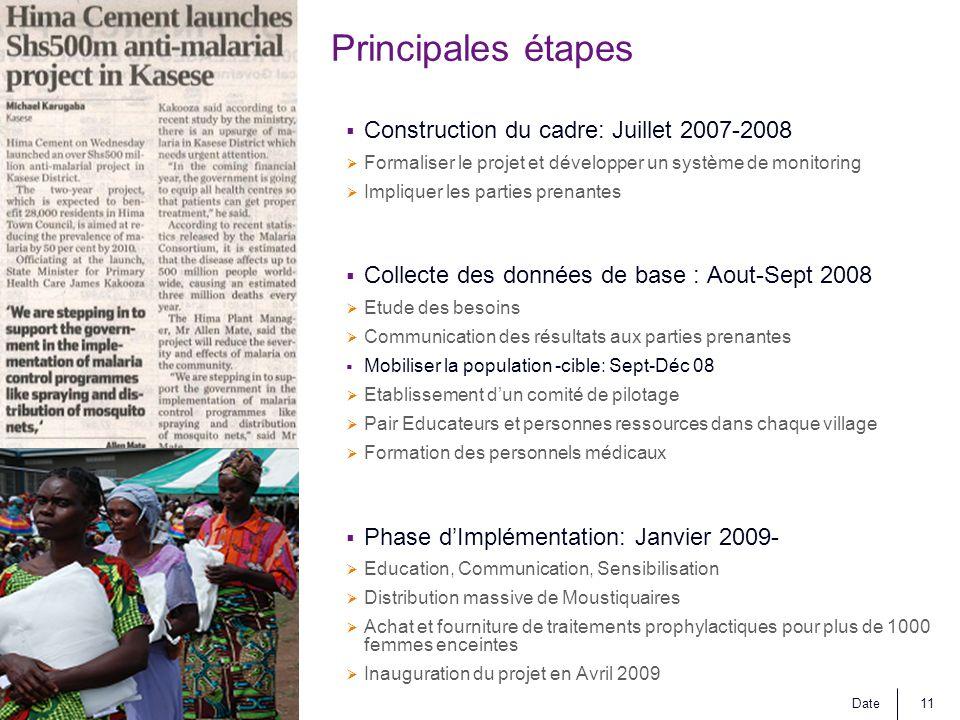 Principales étapes Construction du cadre: Juillet 2007-2008