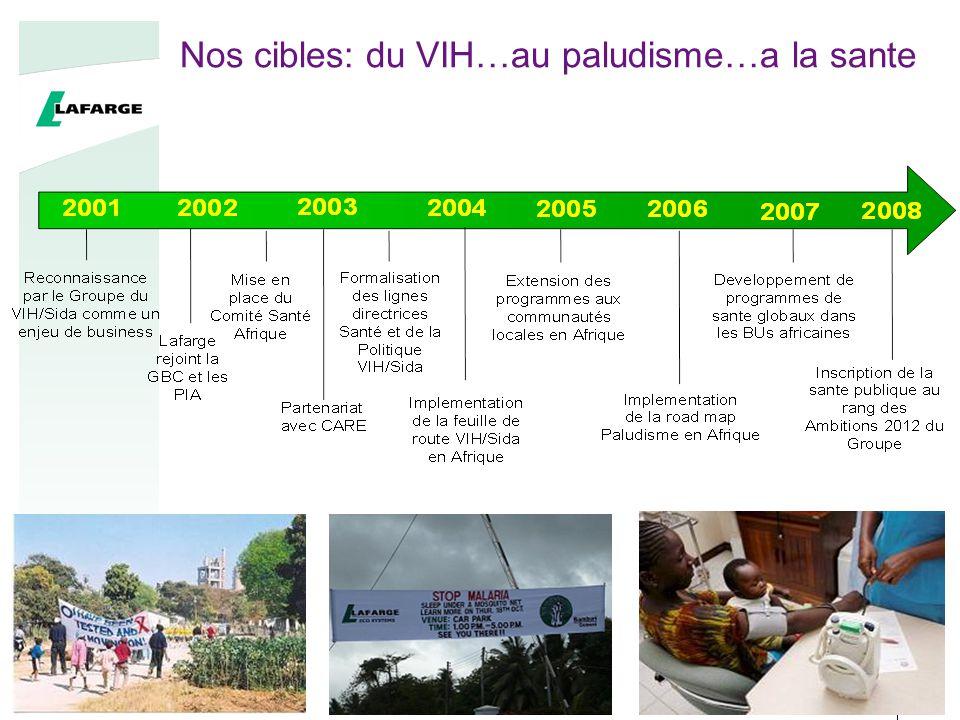 Nos cibles: du VIH…au paludisme…a la sante