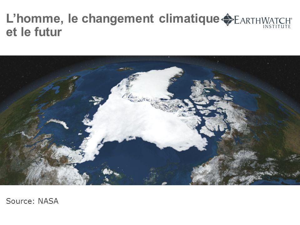 L'homme, le changement climatique et le futur