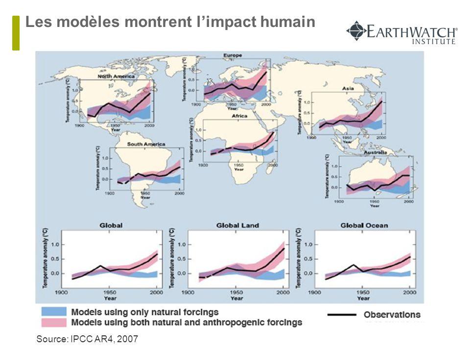 Les modèles montrent l'impact humain