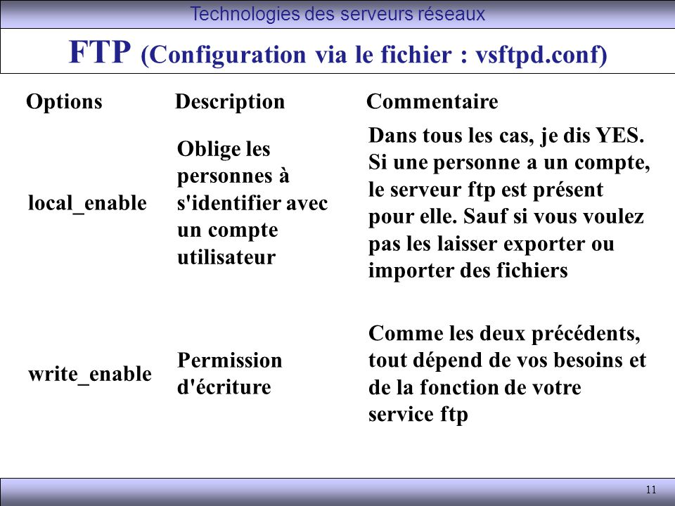 FTP (Configuration via le fichier : vsftpd.conf)