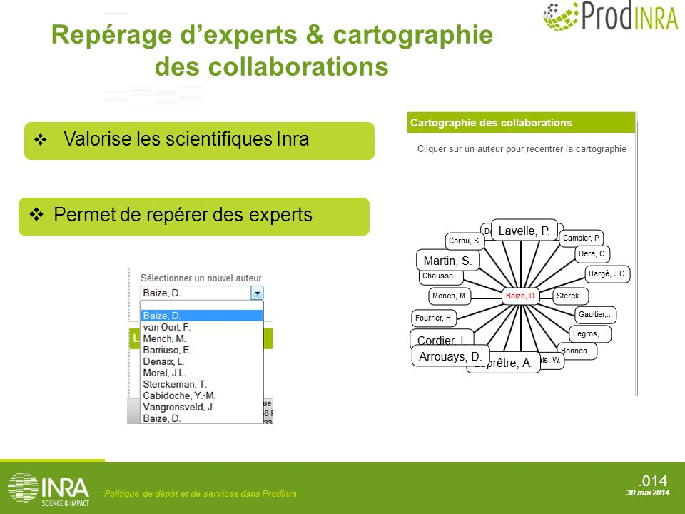 Repérage d'experts & cartographie des collaborations