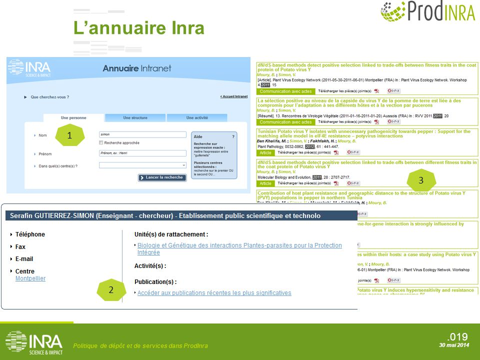 L'annuaire Inra 1 3 2