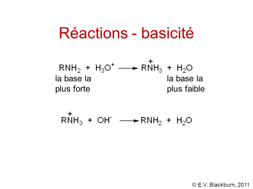 Réactions - basicité la base la plus forte la base la plus faible