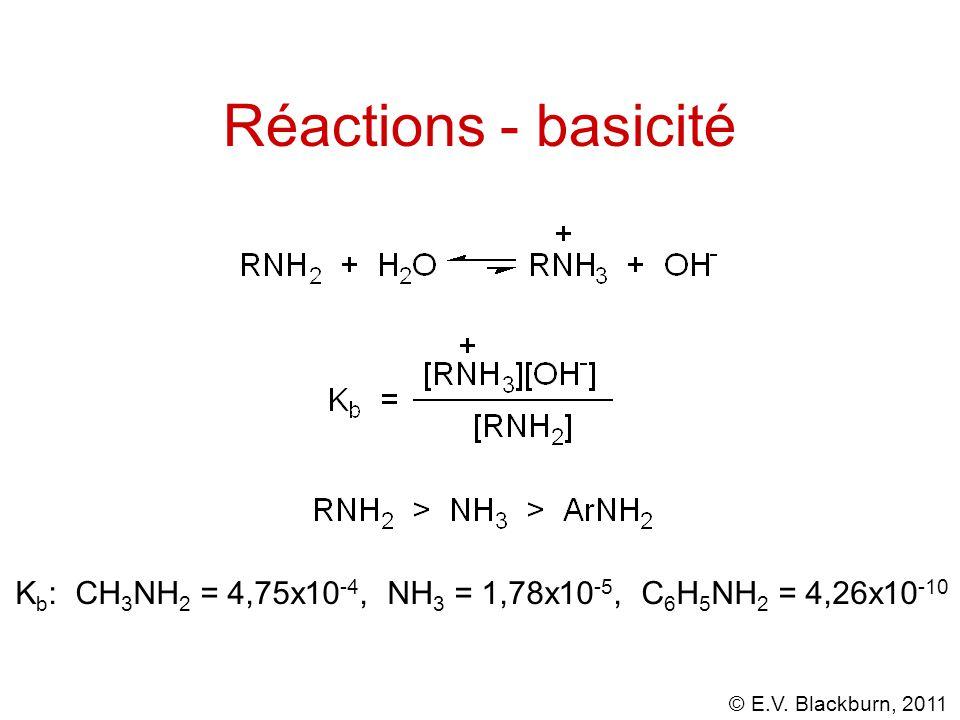 Réactions - basicité Kb: CH3NH2 = 4,75x10-4, NH3 = 1,78x10-5, C6H5NH2 = 4,26x10-10